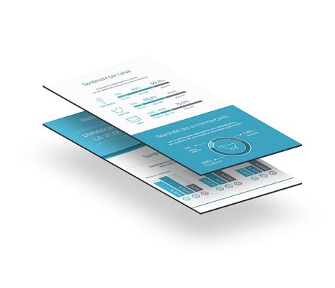 Dataviz Logistique E-commerce